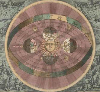 Illustration des heliozentrischen Weltbildes, 1708